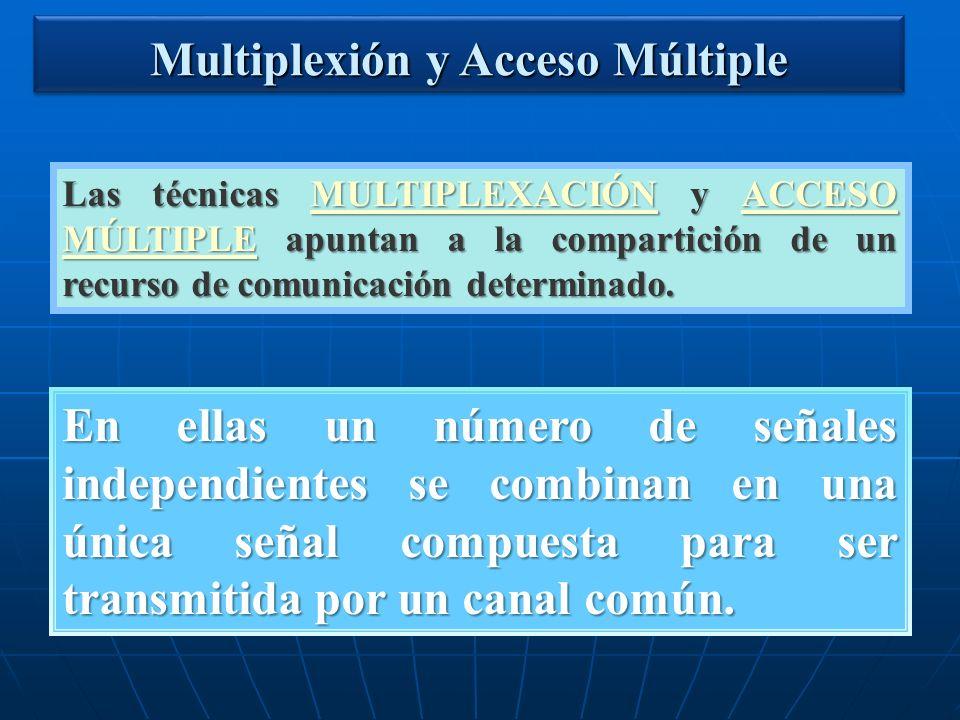 Multiplexión y Acceso Múltiple