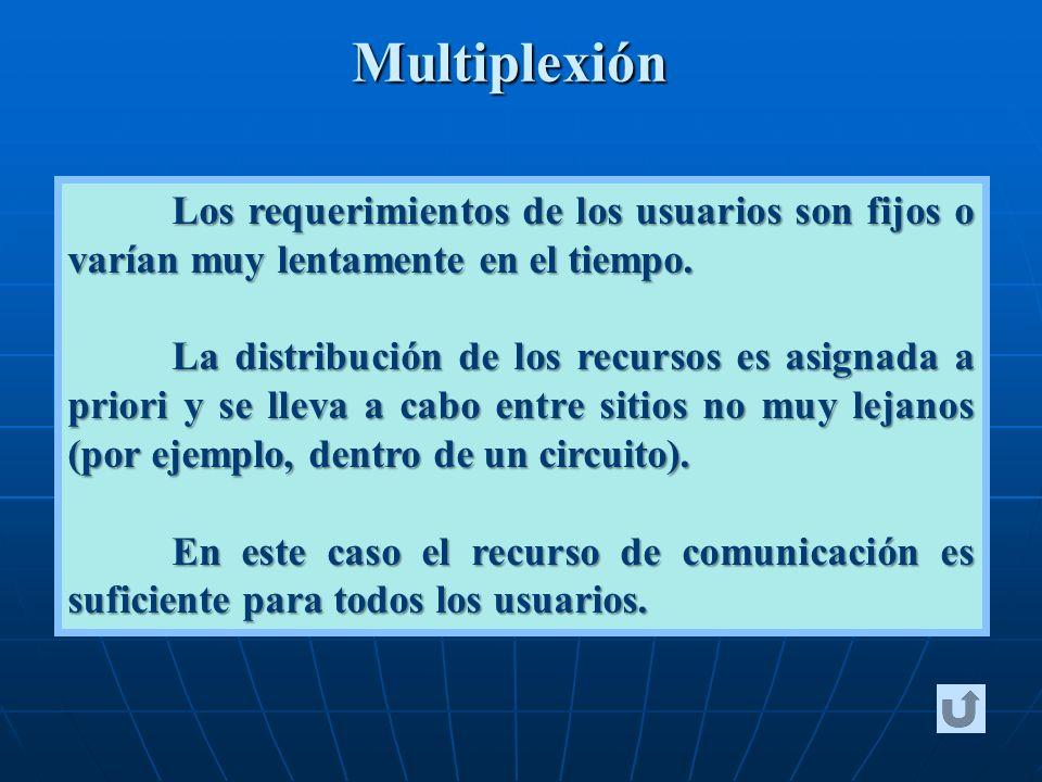 MultiplexiónLos requerimientos de los usuarios son fijos o varían muy lentamente en el tiempo.