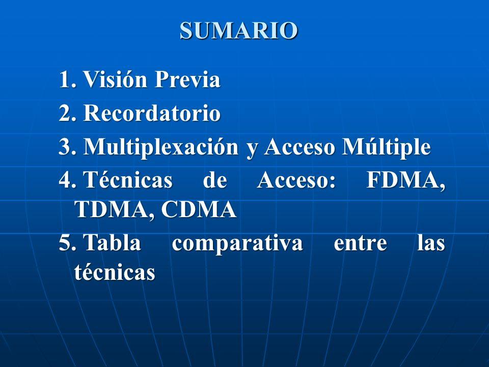 SUMARIO Visión Previa. Recordatorio. Multiplexación y Acceso Múltiple. Técnicas de Acceso: FDMA, TDMA, CDMA.