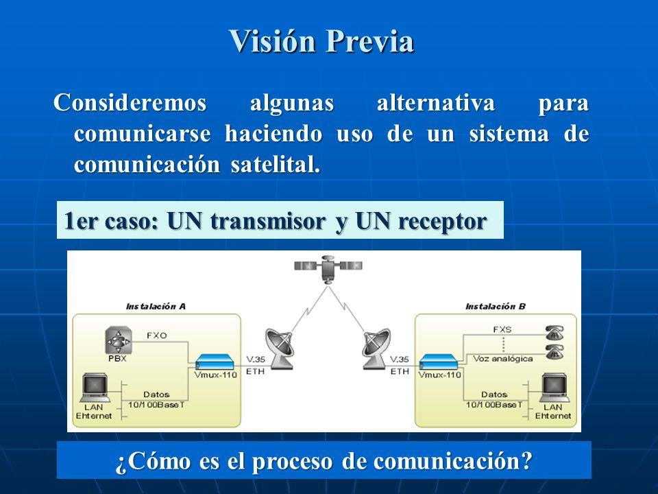 ¿Cómo es el proceso de comunicación