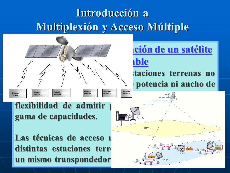 Introducción a Multiplexión y Acceso Múltiple