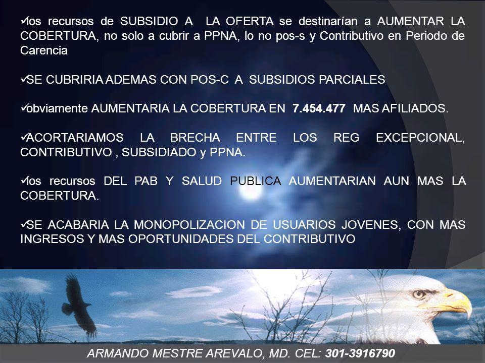 ARMANDO MESTRE AREVALO, MD. CEL: 301-3916790