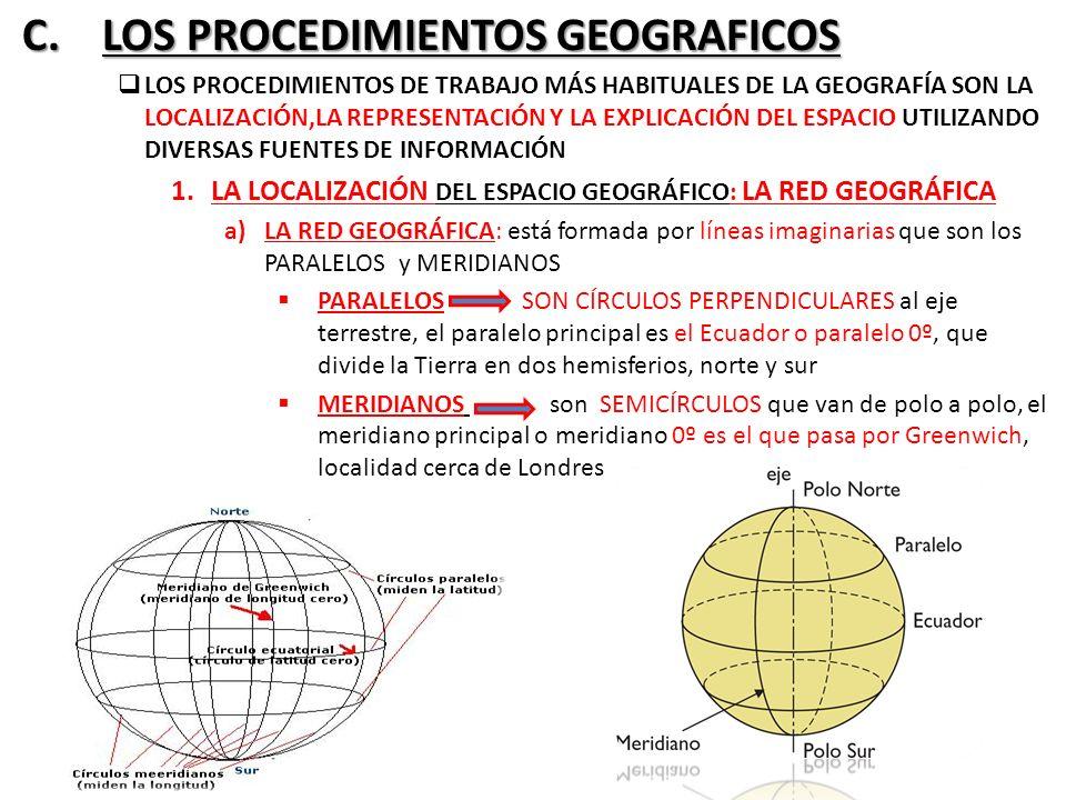C. LOS PROCEDIMIENTOS GEOGRAFICOS