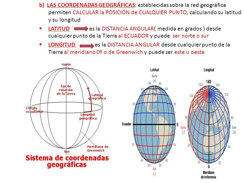 b) LAS COORDENADAS GEOGRÁFICAS: establecidas sobre la red geográfica permiten CALCULAR la POSICIÓN de CUALQUIER PUNTO, calculando su latitud y su longitud