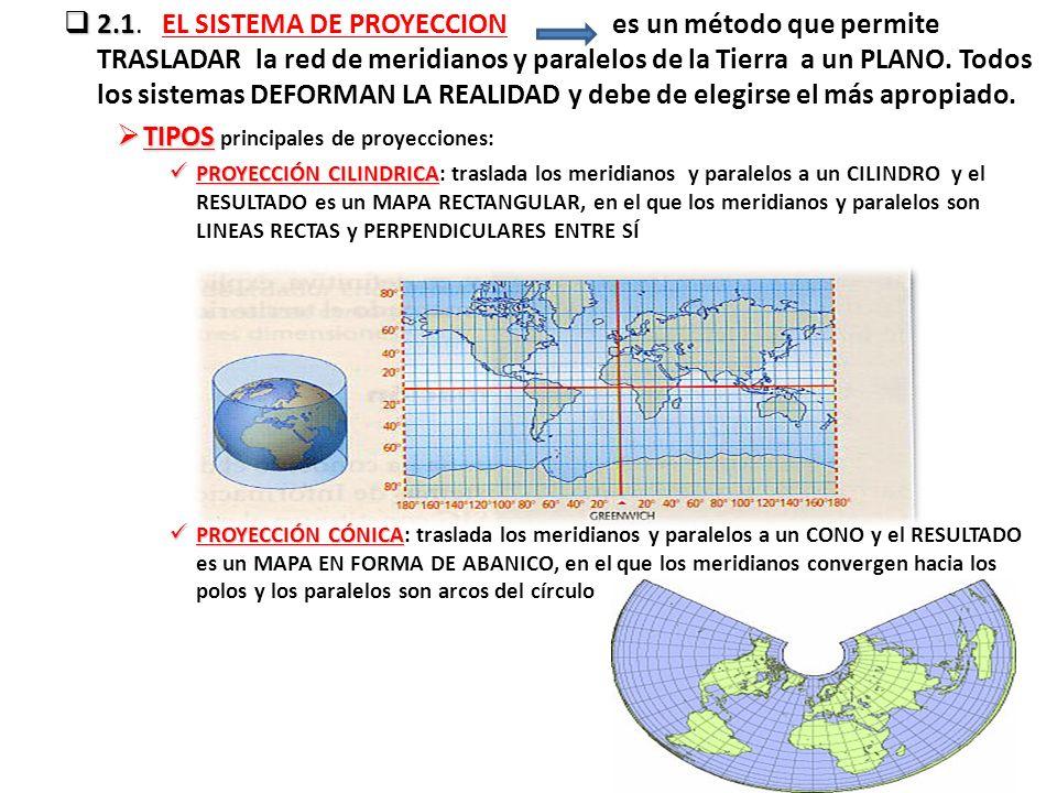 TIPOS principales de proyecciones:
