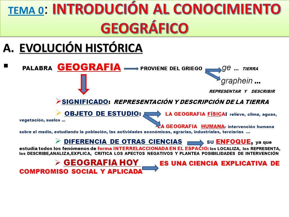 TEMA 0: INTRODUCIÓN AL CONOCIMIENTO GEOGRÁFICO