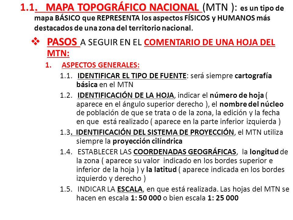 PASOS A SEGUIR EN EL COMENTARIO DE UNA HOJA DEL MTN: