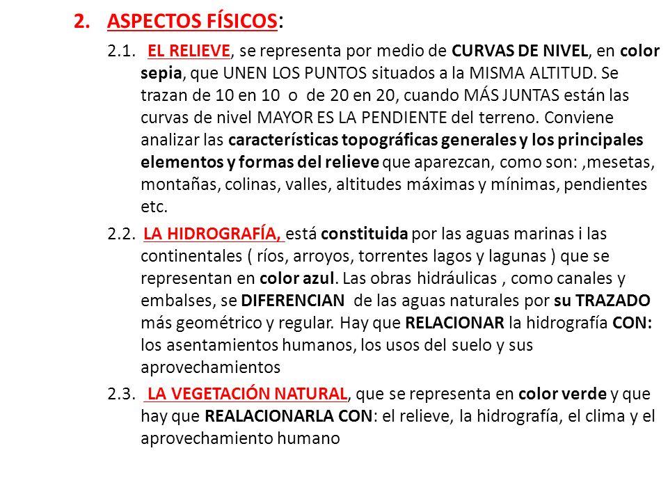 ASPECTOS FÍSICOS: