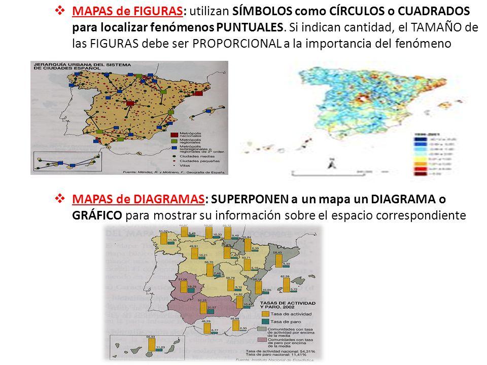 MAPAS de FIGURAS: utilizan SÍMBOLOS como CÍRCULOS o CUADRADOS para localizar fenómenos PUNTUALES. Si indican cantidad, el TAMAÑO de las FIGURAS debe ser PROPORCIONAL a la importancia del fenómeno