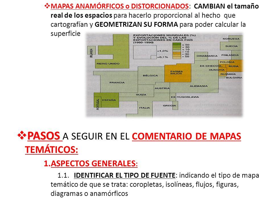 PASOS A SEGUIR EN EL COMENTARIO DE MAPAS TEMÁTICOS: