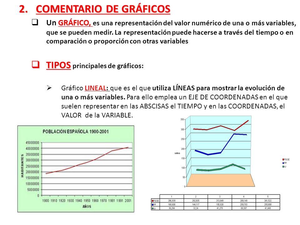 2. COMENTARIO DE GRÁFICOS