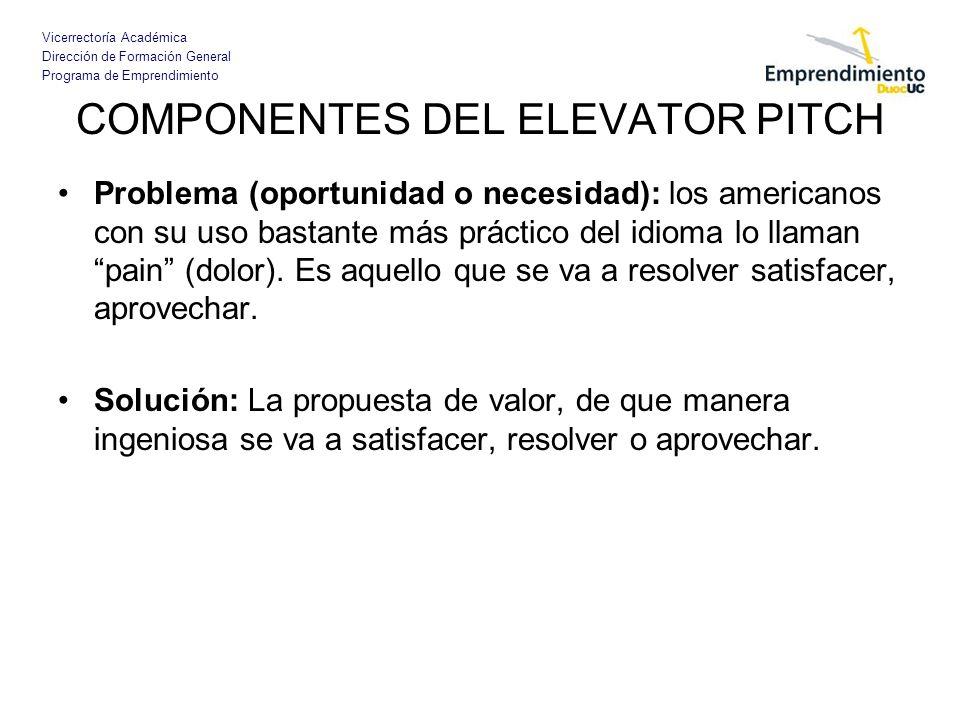 COMPONENTES DEL ELEVATOR PITCH