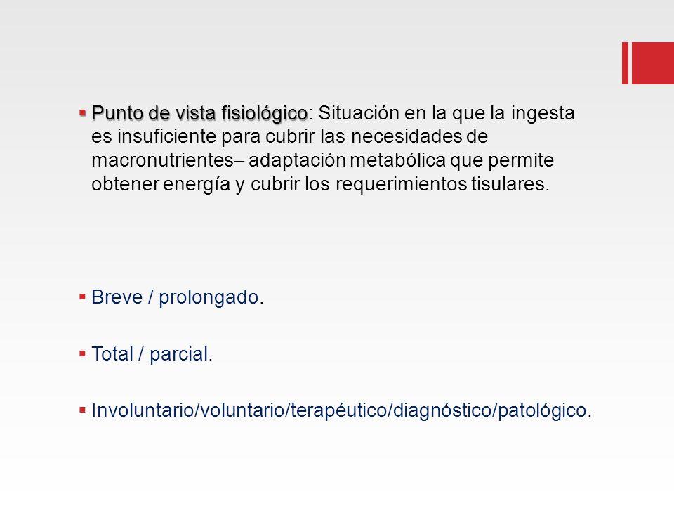 Involuntario/voluntario/terapéutico/diagnóstico/patológico.