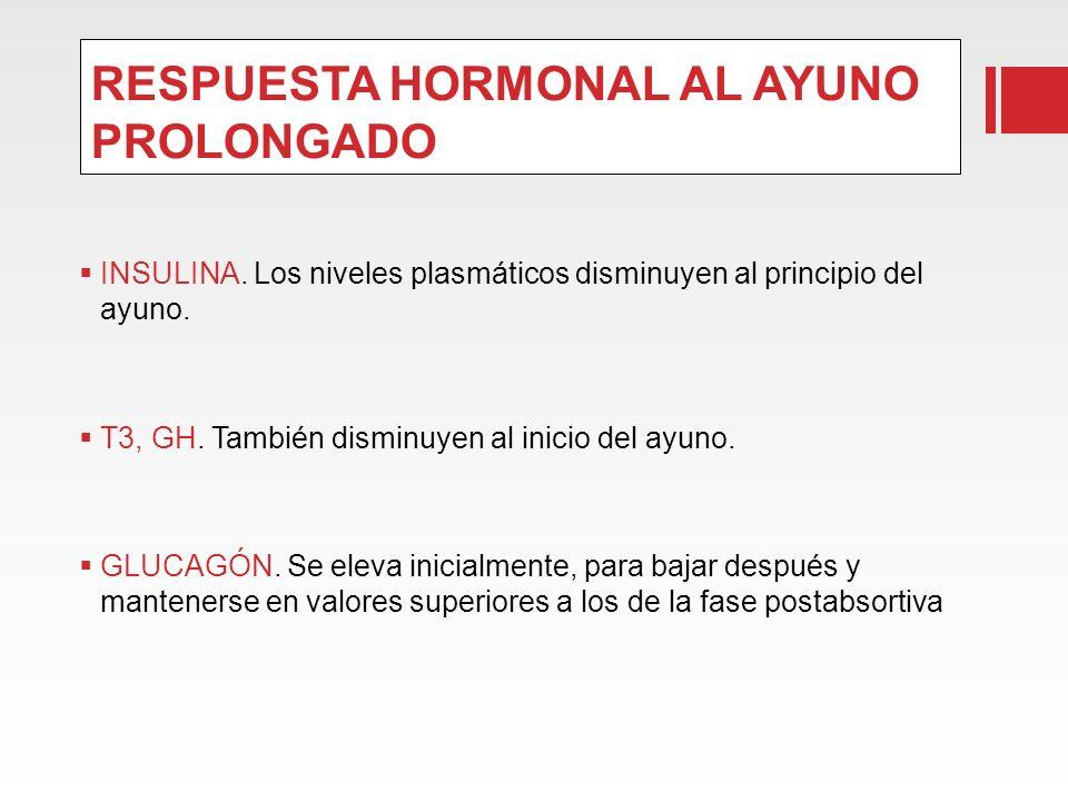 RESPUESTA HORMONAL AL AYUNO PROLONGADO