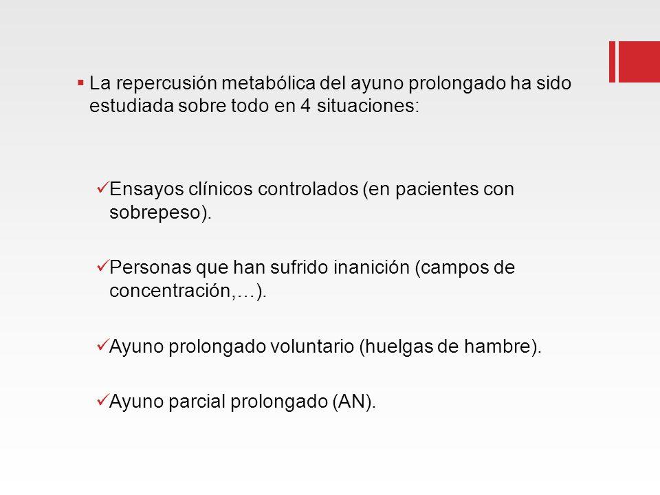 La repercusión metabólica del ayuno prolongado ha sido estudiada sobre todo en 4 situaciones: