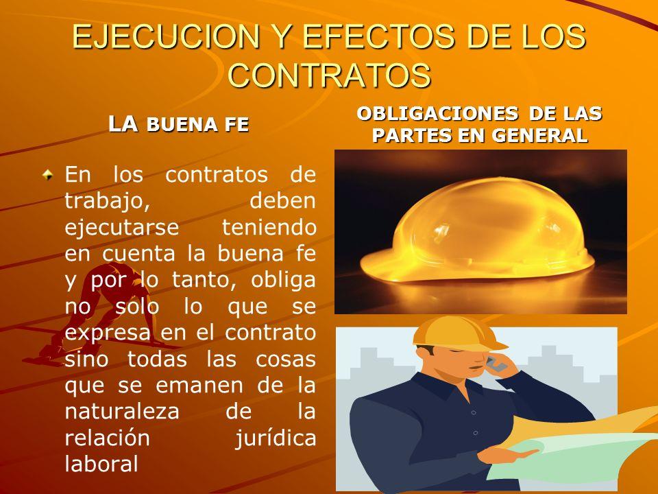 EJECUCION Y EFECTOS DE LOS CONTRATOS