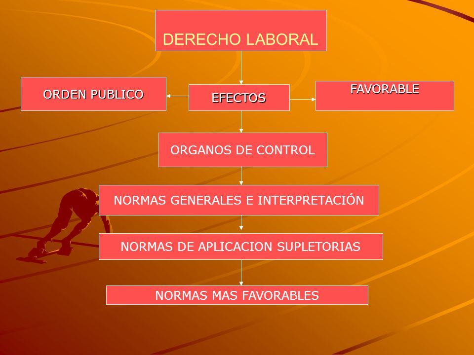 DERECHO LABORAL ORDEN PUBLICO FAVORABLE EFECTOS ORGANOS DE CONTROL