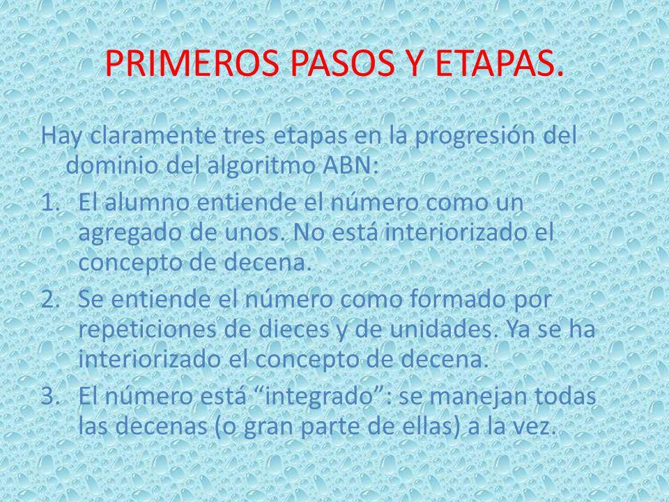 PRIMEROS PASOS Y ETAPAS.
