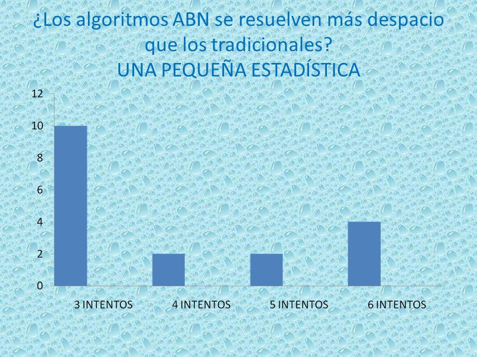 ¿Los algoritmos ABN se resuelven más despacio que los tradicionales