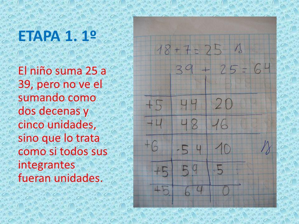ETAPA 1. 1º
