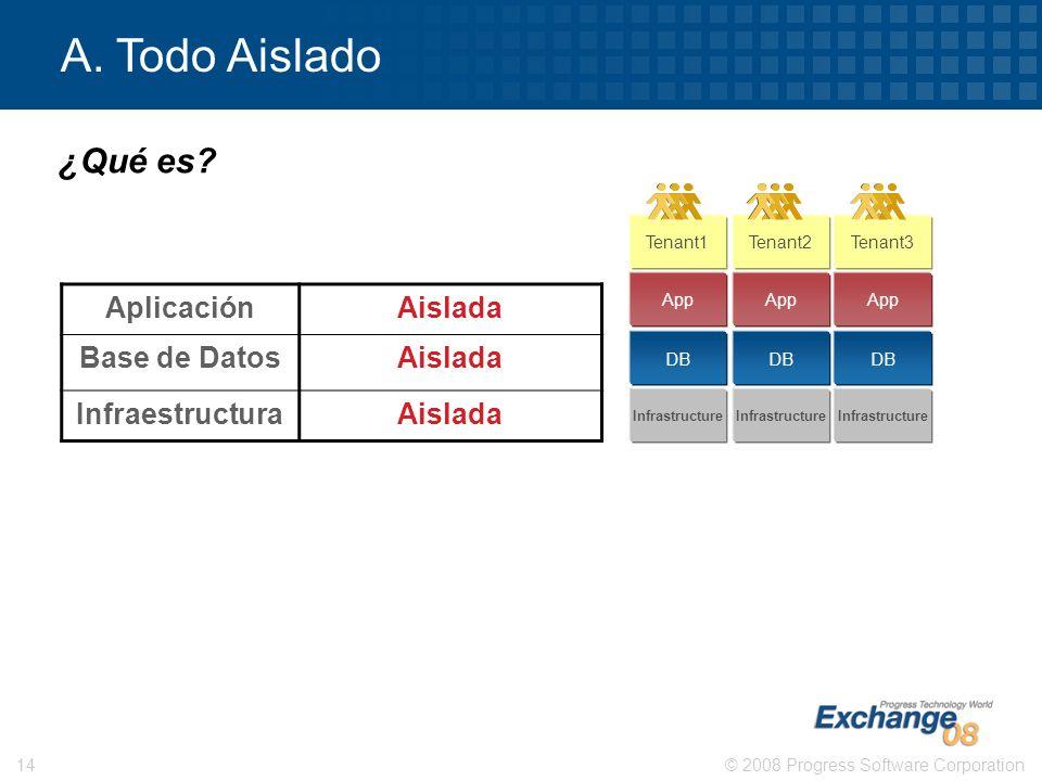 A. Todo Aislado ¿Qué es Aplicación Aislada Base de Datos