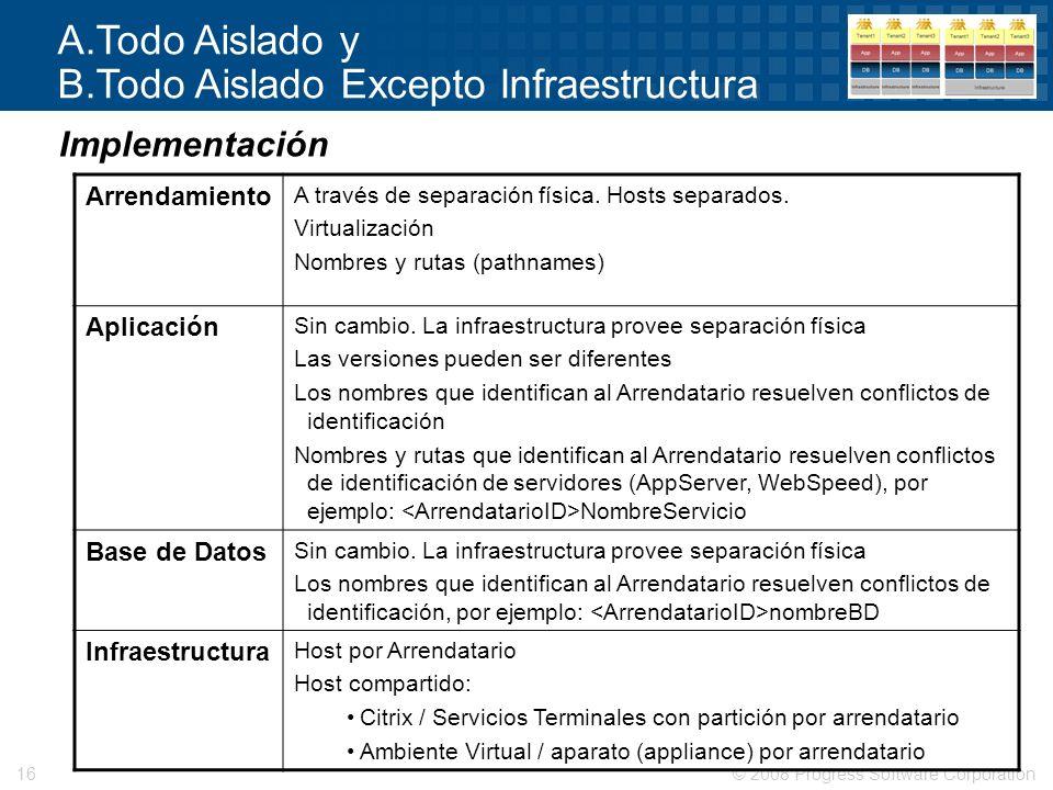 Todo Aislado y B.Todo Aislado Excepto Infraestructura