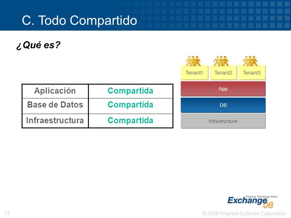 C. Todo Compartido ¿Qué es Aplicación Compartida Base de Datos