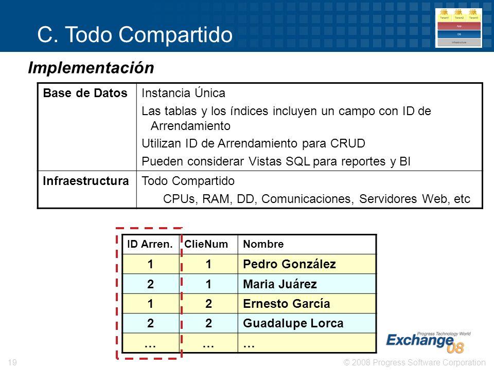 C. Todo Compartido Implementación Base de Datos Instancia Única