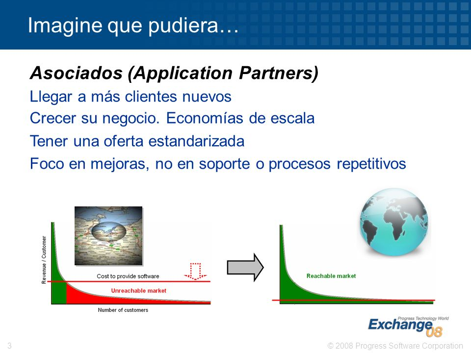 Imagine que pudiera… Asociados (Application Partners)