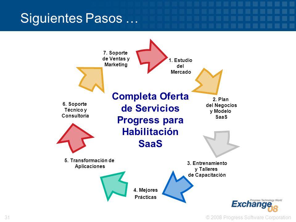 Completa Oferta de Servicios Progress para Habilitación SaaS