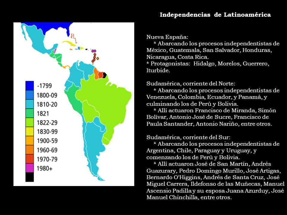 Independencias de Latinoamérica