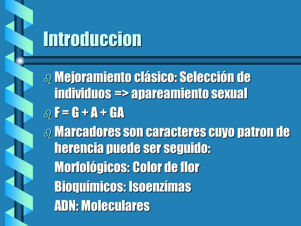 Introduccion Mejoramiento clásico: Selección de individuos => apareamiento sexual. F = G + A + GA.