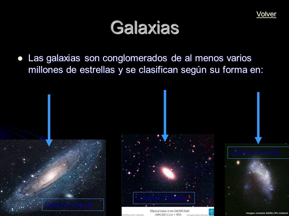 Galaxias Volver. Las galaxias son conglomerados de al menos varios millones de estrellas y se clasifican según su forma en:
