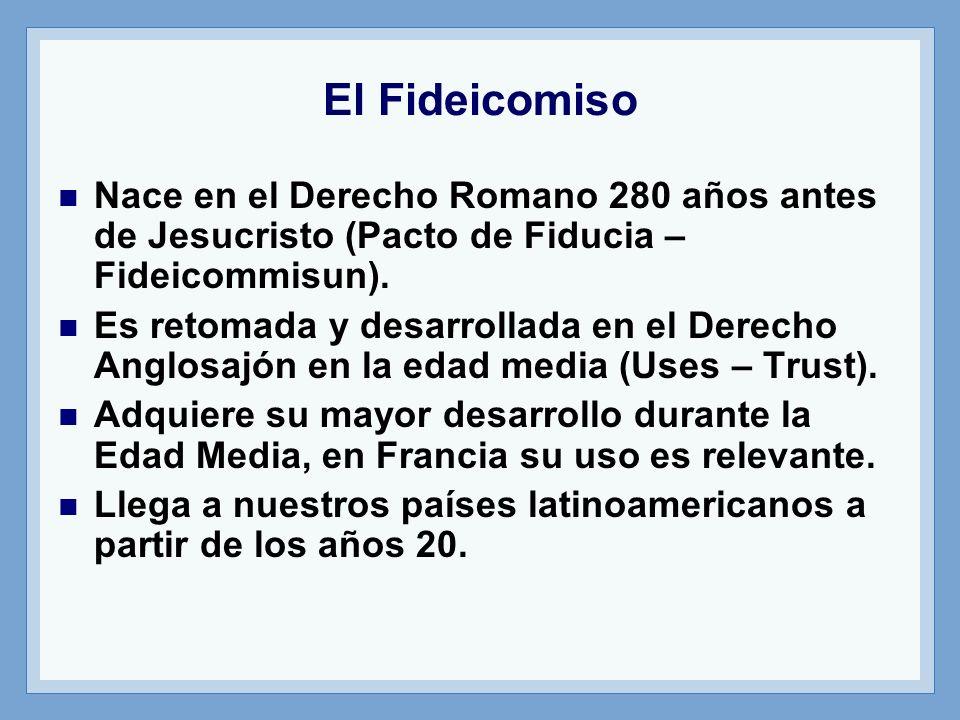 El Fideicomiso Nace en el Derecho Romano 280 años antes de Jesucristo (Pacto de Fiducia – Fideicommisun).