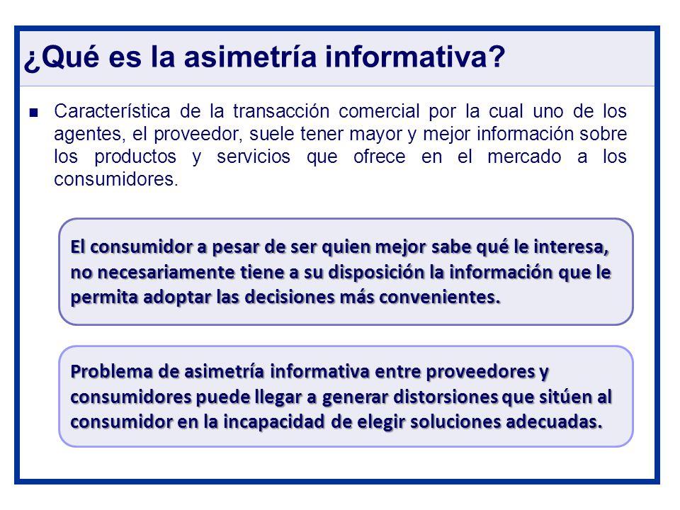 ¿Qué es la asimetría informativa