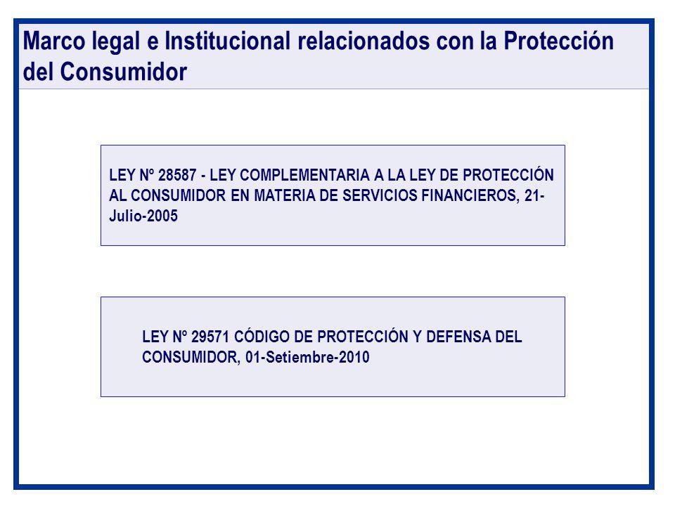 Marco legal e Institucional relacionados con la Protección del Consumidor