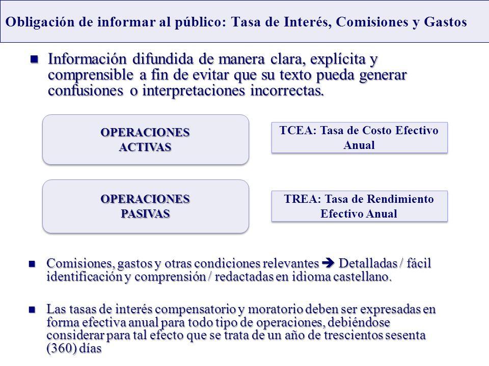 Obligación de informar al público: Tasa de Interés, Comisiones y Gastos