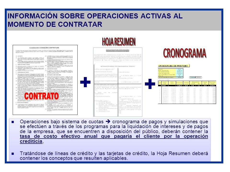 INFORMACIÓN SOBRE OPERACIONES ACTIVAS AL MOMENTO DE CONTRATAR