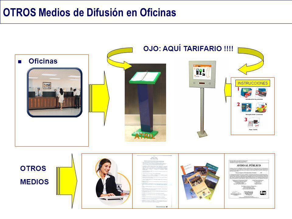 OTROS Medios de Difusión en Oficinas