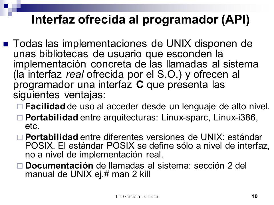 Interfaz ofrecida al programador (API)