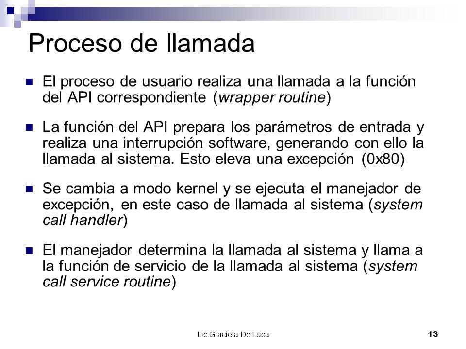 Proceso de llamada El proceso de usuario realiza una llamada a la función del API correspondiente (wrapper routine)