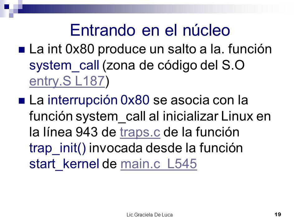 Entrando en el núcleo La int 0x80 produce un salto a la. función system_call (zona de código del S.O entry.S L187)