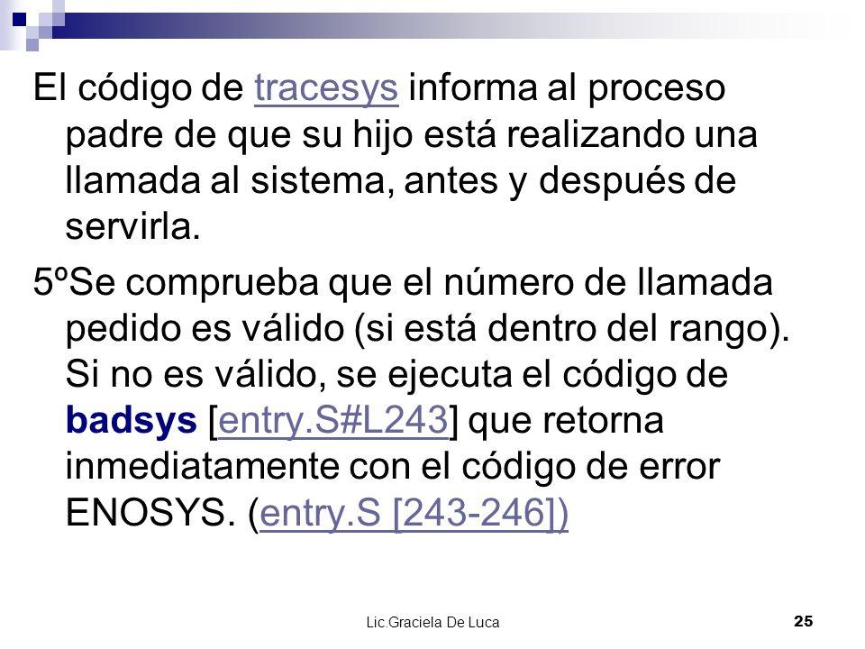 El código de tracesys informa al proceso padre de que su hijo está realizando una llamada al sistema, antes y después de servirla.