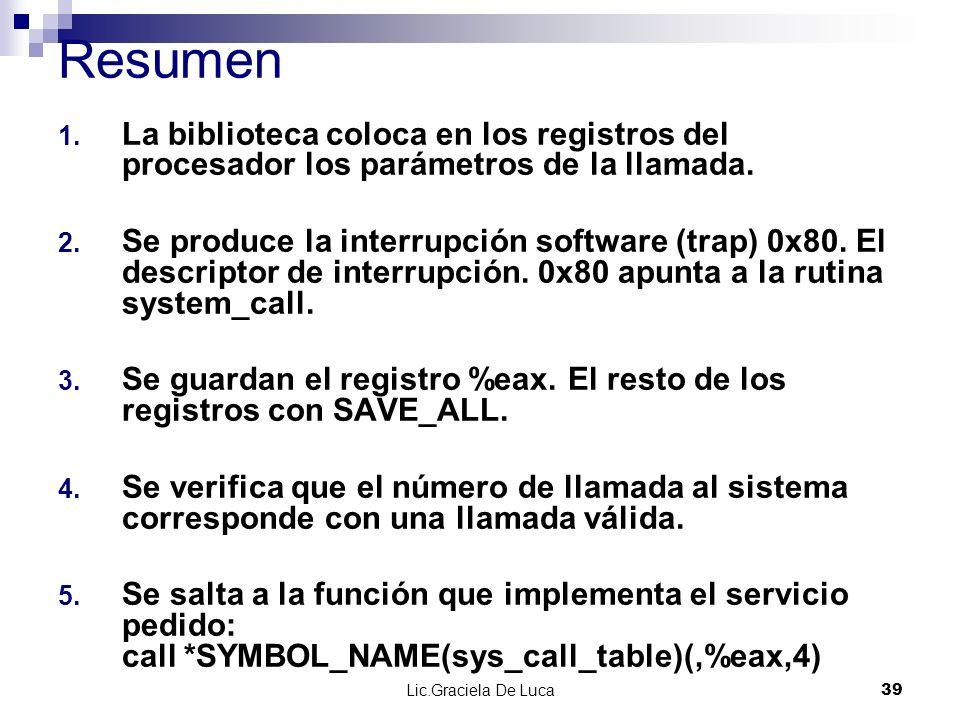 Resumen La biblioteca coloca en los registros del procesador los parámetros de la llamada.