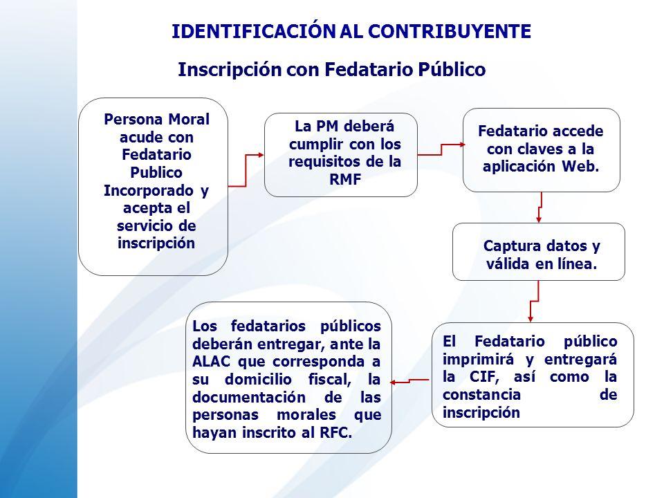Inscripción con Fedatario Público