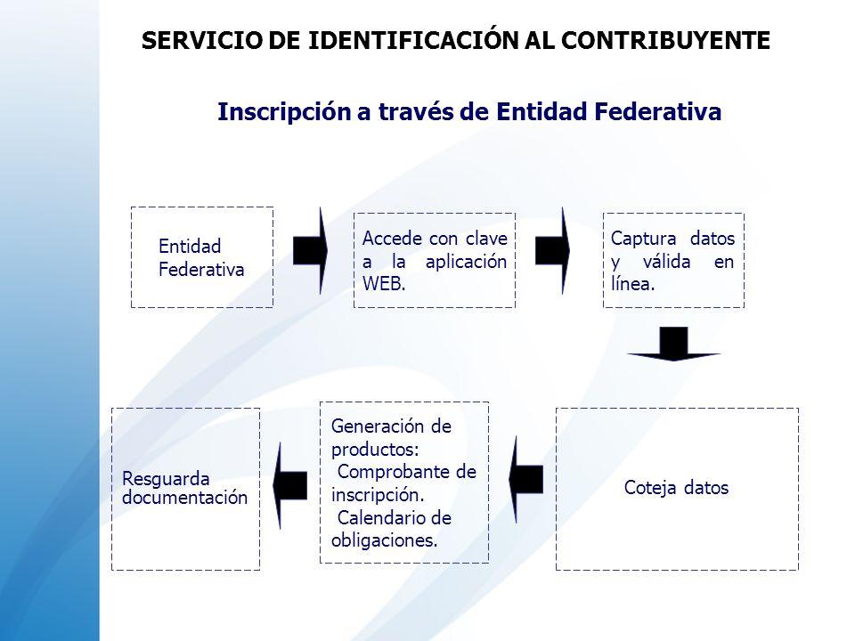Inscripción a través de Entidad Federativa