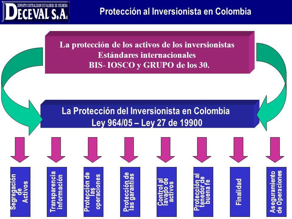 Protección al Inversionista en Colombia