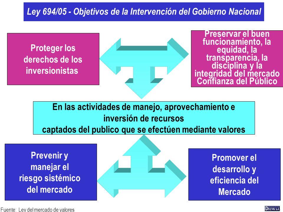 Ley 694/05 - Objetivos de la Intervención del Gobierno Nacional