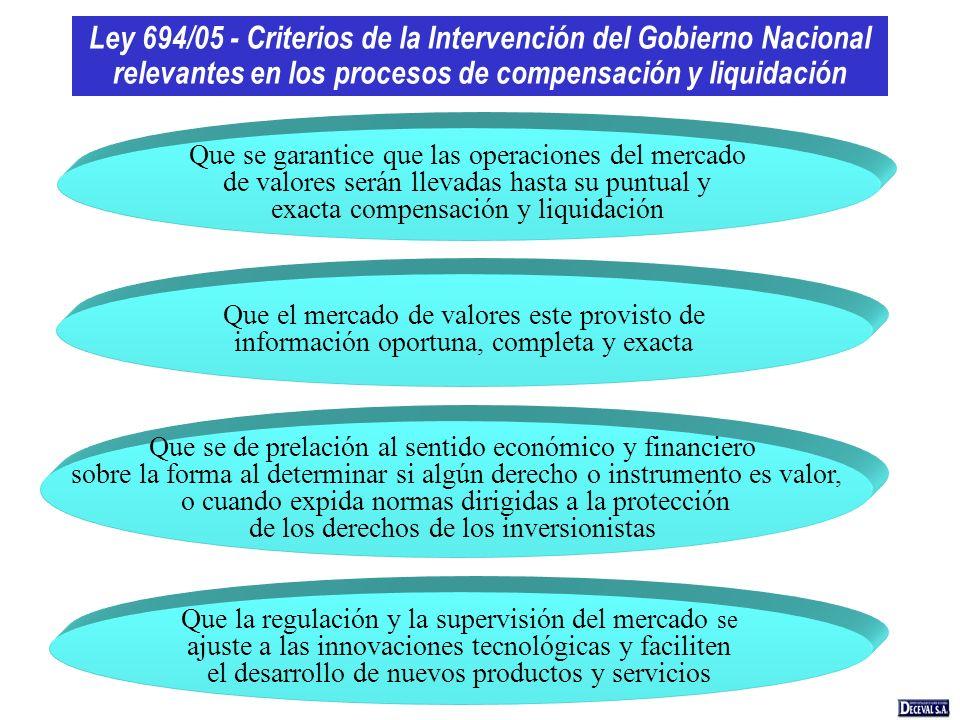 Ley 694/05 - Criterios de la Intervención del Gobierno Nacional relevantes en los procesos de compensación y liquidación