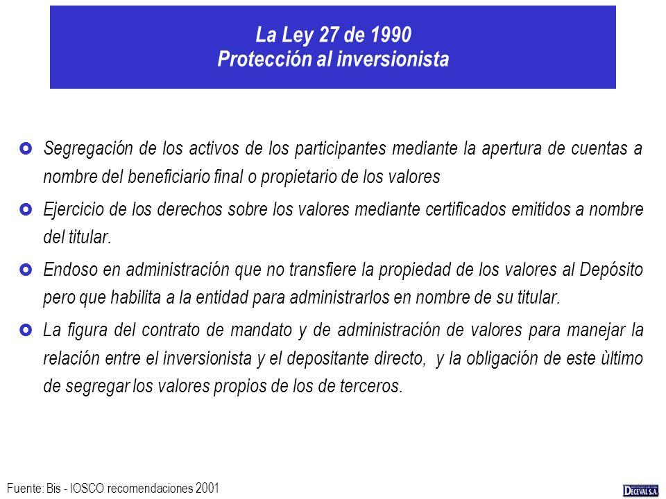 La Ley 27 de 1990 Protección al inversionista